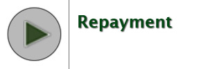 financial aid repayment